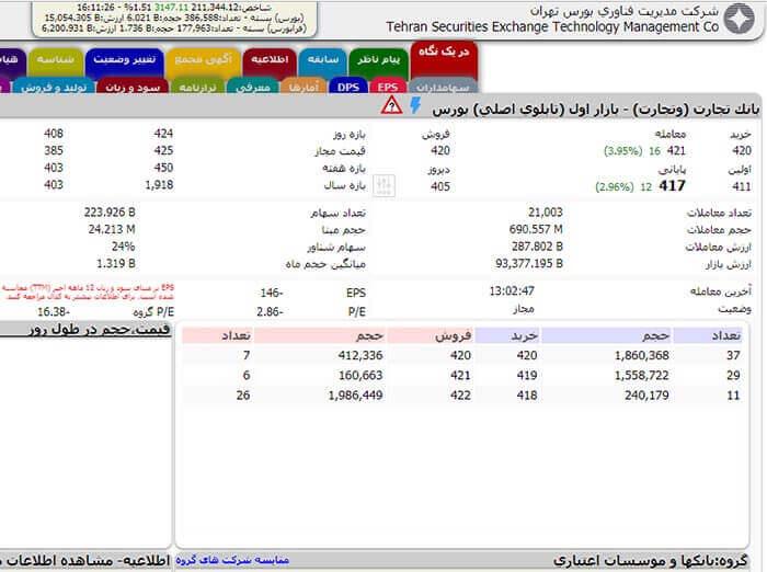 وبصادر بانک صادرات ایران
